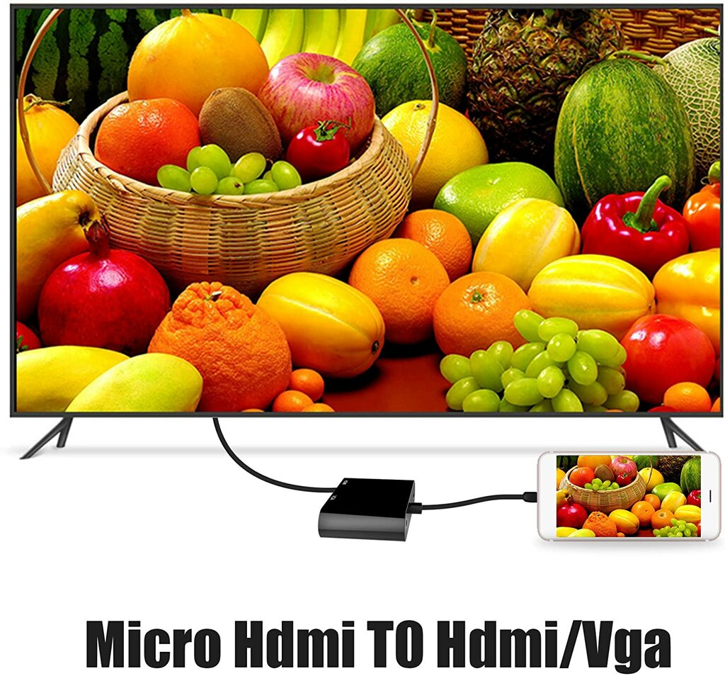 Micro Adattatore HDMI a VGA, 1080P Adattatore con Uscita Audio da 3,5 mm
