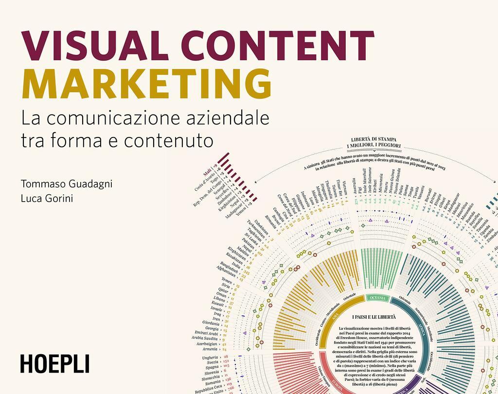 Visual content marketing. La comunicazione aziendale tra forma e contenuto