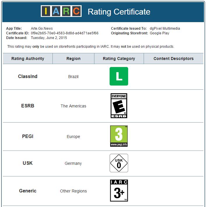 Tutte le nostre App Android sono certificate IARC